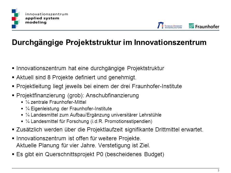 3 Durchgängige Projektstruktur im Innovationszentrum Innovationszentrum hat eine durchgängige Projektstruktur Aktuell sind 8 Projekte definiert und genehmigt.