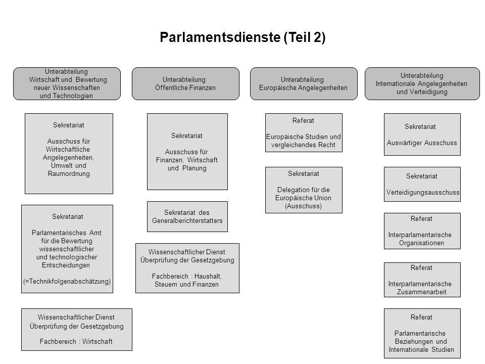 Parlamentsdienste (Teil 2) Unterabteilung Wirtschaft und Bewertung neuer Wissenschaften und Technologien Sekretariat Ausschuss für Wirtschaftliche Ang