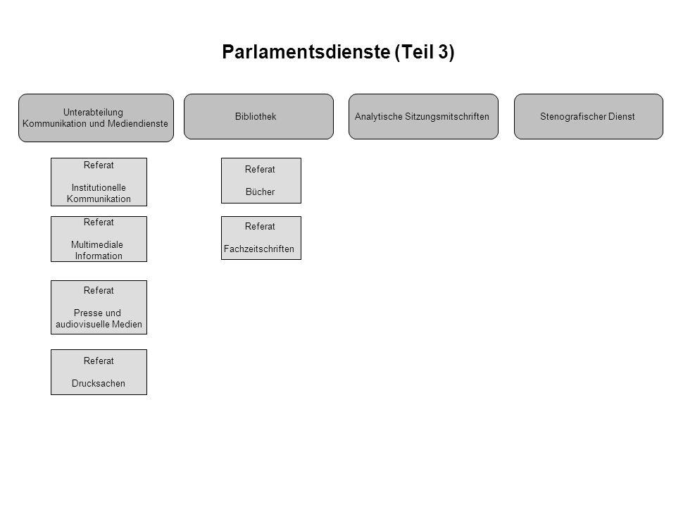 Parlamentsdienste (Teil 3) Unterabteilung Kommunikation und Mediendienste Referat Multimediale Information Referat Fachzeitschriften BibliothekAnalyti