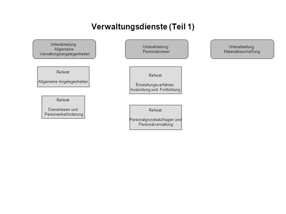 Verwaltungsdienste (Teil 1) Referat Dienstreisen und Personenbeförderung Unterabteilung Allgemeine Verwaltungsangelegenheiten Unterabteilung Personalw
