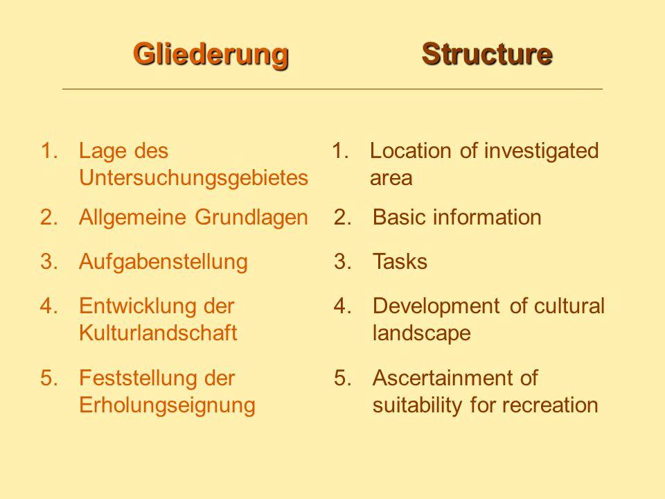 Gliederung Structure Gliederung Structure ____________________________________________________________________________________________________________