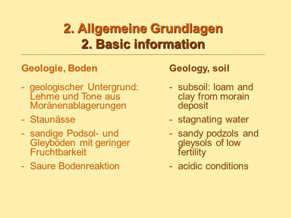 2.Allgemeine Grundlagen 2. Basic information 2. Allgemeine Grundlagen 2.