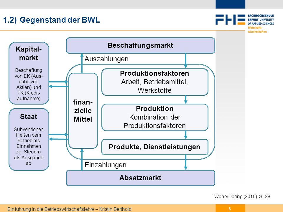 Einführung in die Betriebswirtschaftslehre – Kristin Berthold Gliederung 1)Grundlagen der BWL 1.1)Abgrenzung der BWL zu anderen Disziplinen 1.2)Gegenstand der BWL 1.3)Prinzip der Wirtschaftlichkeit 1.4)Unternehmerisches Handeln im marktwirtschaftlichen System 1.5)Entscheidungsorientierte Betriebswirtschaft 1.6)Gliederung der BWL 9