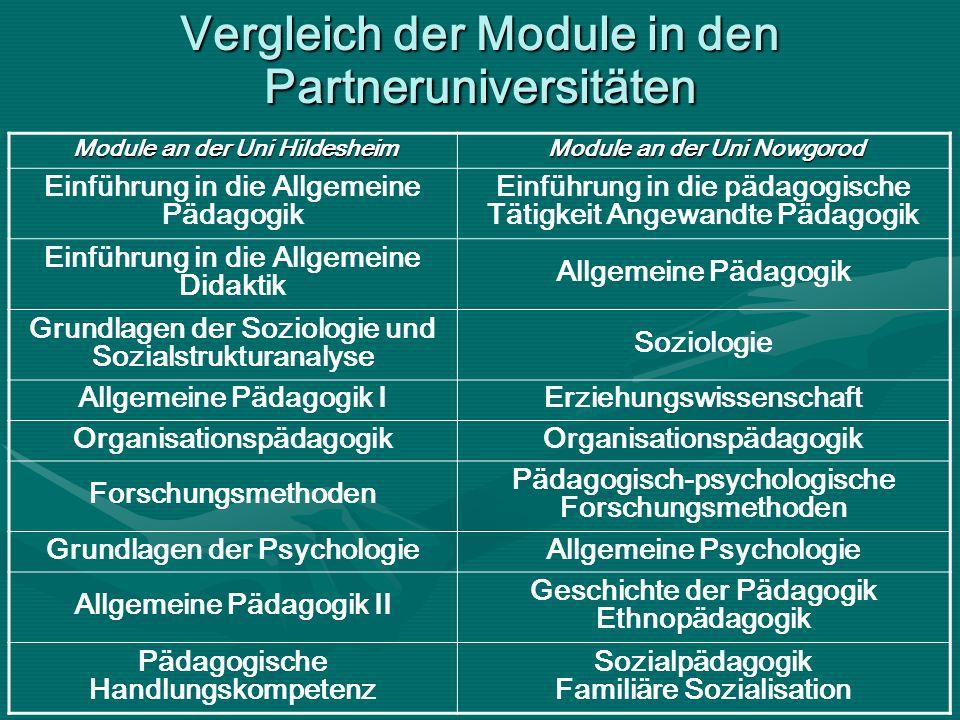 Vergleich der Module in den Partneruniversitäten Module an der Uni Hildesheim Module an der Uni Nowgorod Einführung in die Allgemeine Pädagogik Einfüh