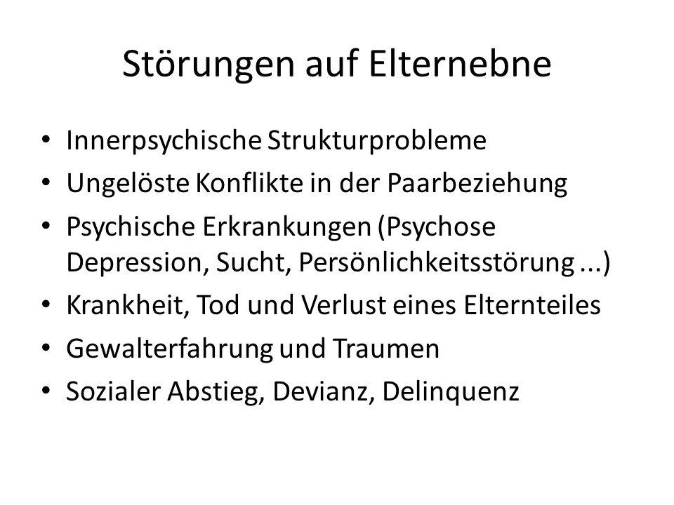 Störungen auf Elternebne Innerpsychische Strukturprobleme Ungelöste Konflikte in der Paarbeziehung Psychische Erkrankungen (Psychose Depression, Sucht