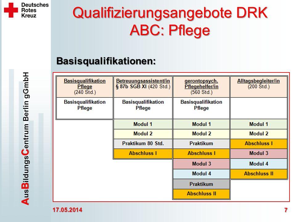 ABC A us B ildungs C entrum Berlin gGmbH Qualifizierungsangebote DRK ABC: Pflege 17.05.2014 7 Basisqualifikationen: