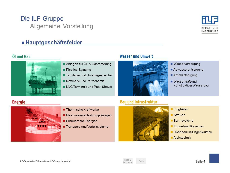 ILF-Organisation\Präsentationen\ILF-Group_de_rev4.ppt Seite 15 Herausforderungen in Albanien Energieversorgungssituation !.