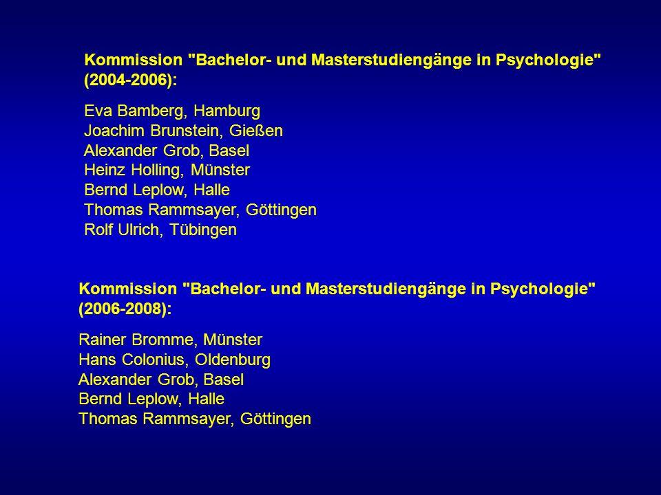 Struktur eines B.Sc.-Studiengangs in Psychologie Einführung, Methoden, Diagnostik48 ECTS Grundlagenfächer48 ECTS Anwendungsfächer48 ECTS Nebenfächer 8 ECTS Versuchspersonenstunden 1 ECTS Praktikum15 ECTS B.Sc.-Arbeit12 ECTS Insgesamt 180 ECTS