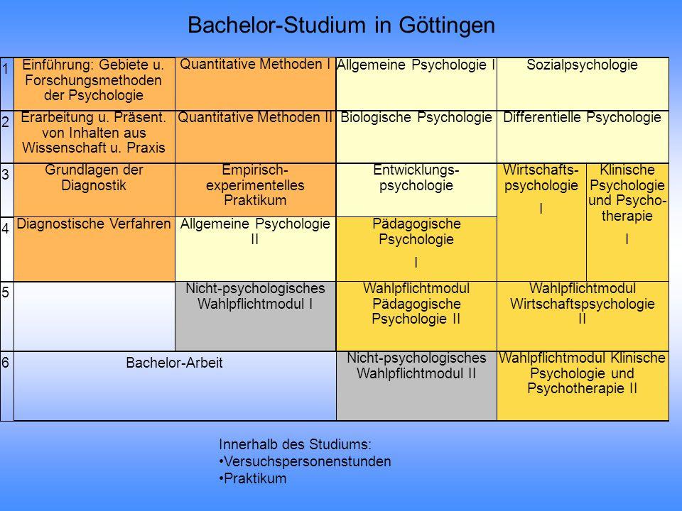 Bachelor-Studium in Göttingen Bachelor-Arbeit Innerhalb des Studiums: Versuchspersonenstunden Praktikum 1 2 3 4 6 5 Einführung: Gebiete u. Forschungsm