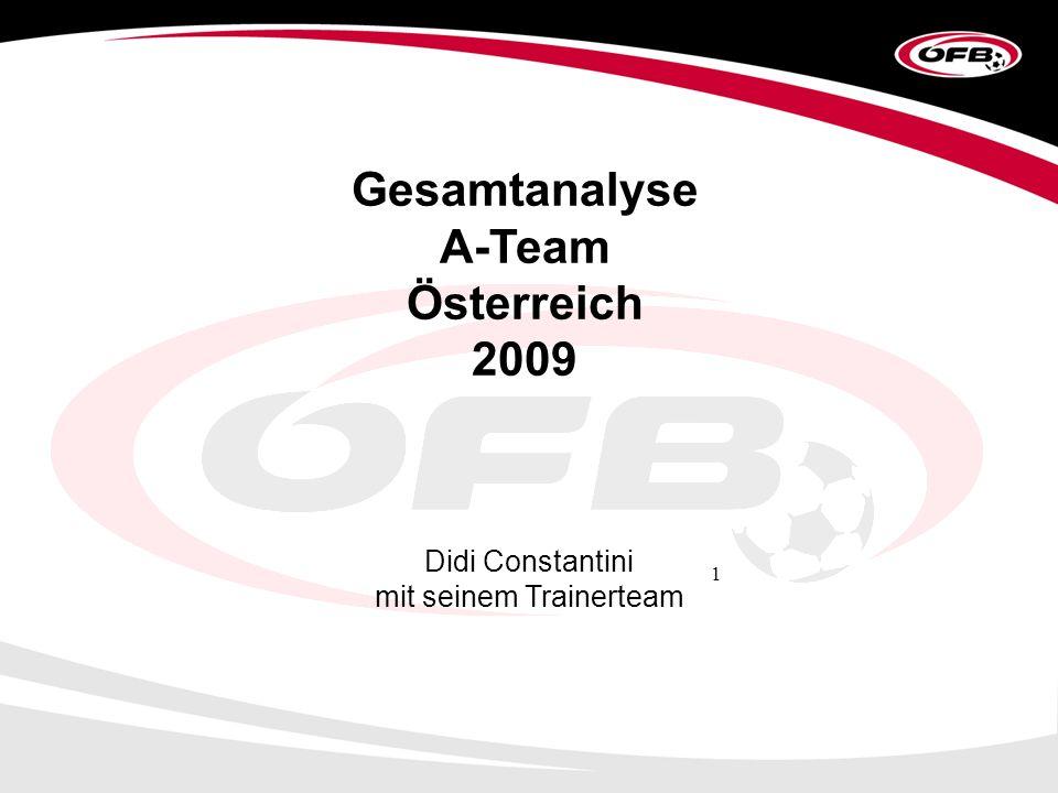 1 Gesamtanalyse A-Team Österreich 2009 Didi Constantini mit seinem Trainerteam