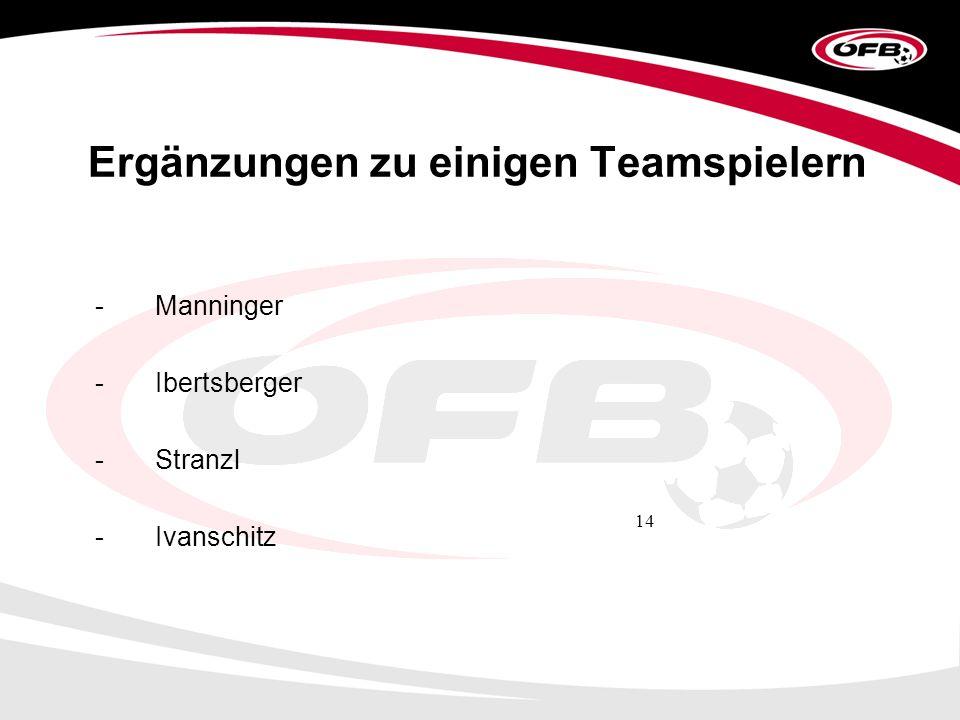 14 Ergänzungen zu einigen Teamspielern - Manninger -Ibertsberger -Stranzl -Ivanschitz