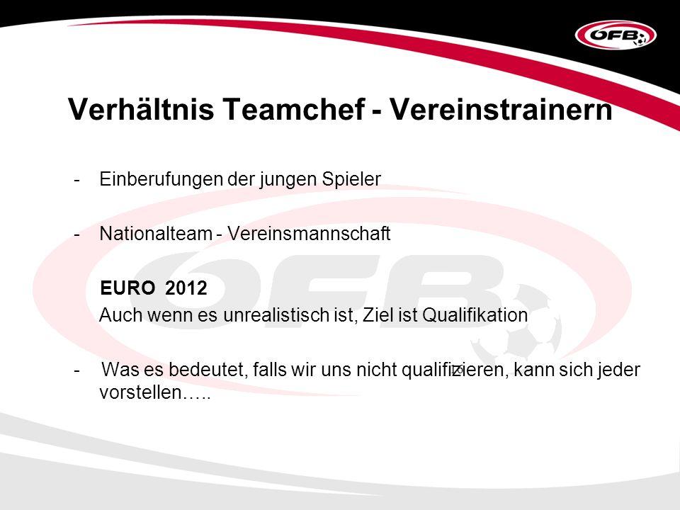 16 Verhältnis Teamchef - Vereinstrainern -Einberufungen der jungen Spieler -Nationalteam - Vereinsmannschaft EURO 2012 Auch wenn es unrealistisch ist, Ziel ist Qualifikation - Was es bedeutet, falls wir uns nicht qualifizieren, kann sich jeder vorstellen…..