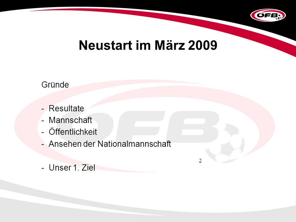 2 Neustart im März 2009 Gründe - Resultate - Mannschaft - Öffentlichkeit - Ansehen der Nationalmannschaft - Unser 1.