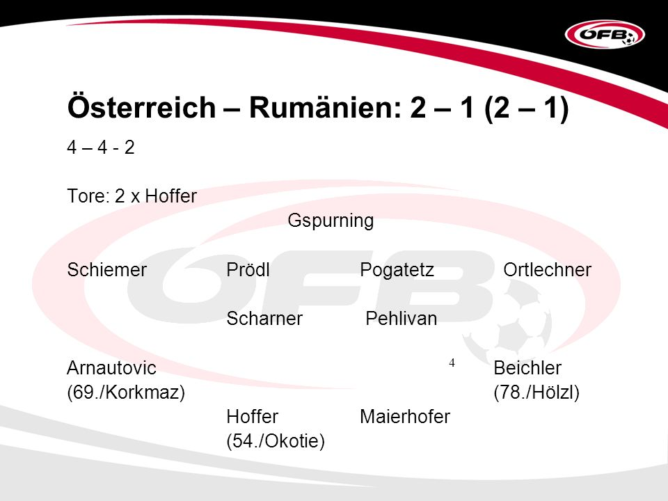 4 Österreich – Rumänien: 2 – 1 (2 – 1) 4 – 4 - 2 Tore: 2 x Hoffer Gspurning Schiemer Prödl Pogatetz Ortlechner Scharner Pehlivan Arnautovic Beichler (69./Korkmaz) (78./Hölzl) Hoffer Maierhofer (54./Okotie)