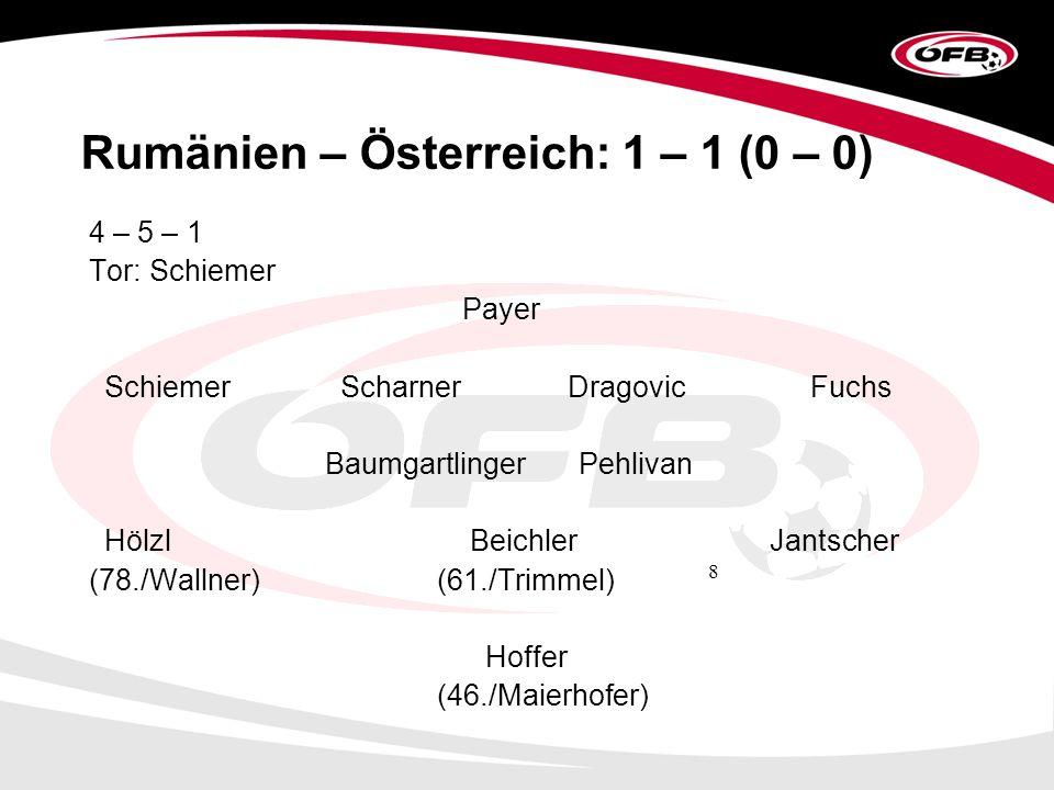 9 Österreich – Litauen: 2 – 1 (1 – 0) 4 – 4 – 2 Tore: Janko, Wallner Payer Schiemer Scharner Dragovic Ulmer Prager Pehlivan (60./Baumgartlinger) Kavlak Beichler Wallner Janko (60./Drazan) (68./Maierhofer)