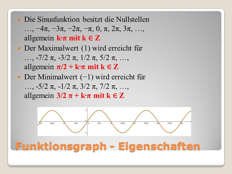 Funktionsgraph - Eigenschaften Die Sinusfunktion besitzt die Nullstellen …, 4π, 3π, 2π, π, 0, π, 2π, 3π, …, allgemein kπ mit k Z Der Maximalwert (1) w