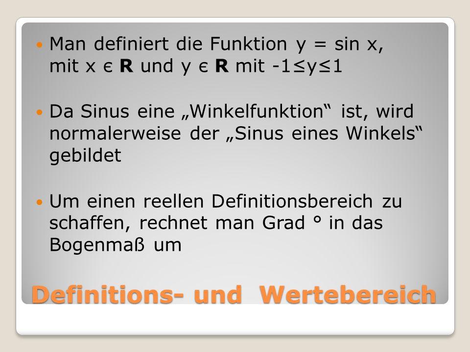 Funktionsgraph: y = a sin x Aufgabe: Tabelliere und zeichne nun die Funktionen f(x) = y = 3 sin x und g(x) = y = 0,5sin x x3 sin x0,5 sin x 2π2π00 1,75π2,120,35 1,5π30,5 1,25π2,120,35 π00 0,75π-2,12-0,35 0,5π-3-0,5 0,25π-2,12-0,35 000 0,25π2,120,35 x3 sin x0,5 sin x 0,5π30,5 0,75π2,120,35 π00 1,25π-2,12-0,35 1,5π-3-0,5 1,75π-2,12-0,35 2π2π00 2,25π2,120,35 2,5π30,5 2,75π2,120,35 3π3π00 3,25π-2,12-0,35 3,5π-3-0,5 3,75π-2,12-0,35 4π4π00