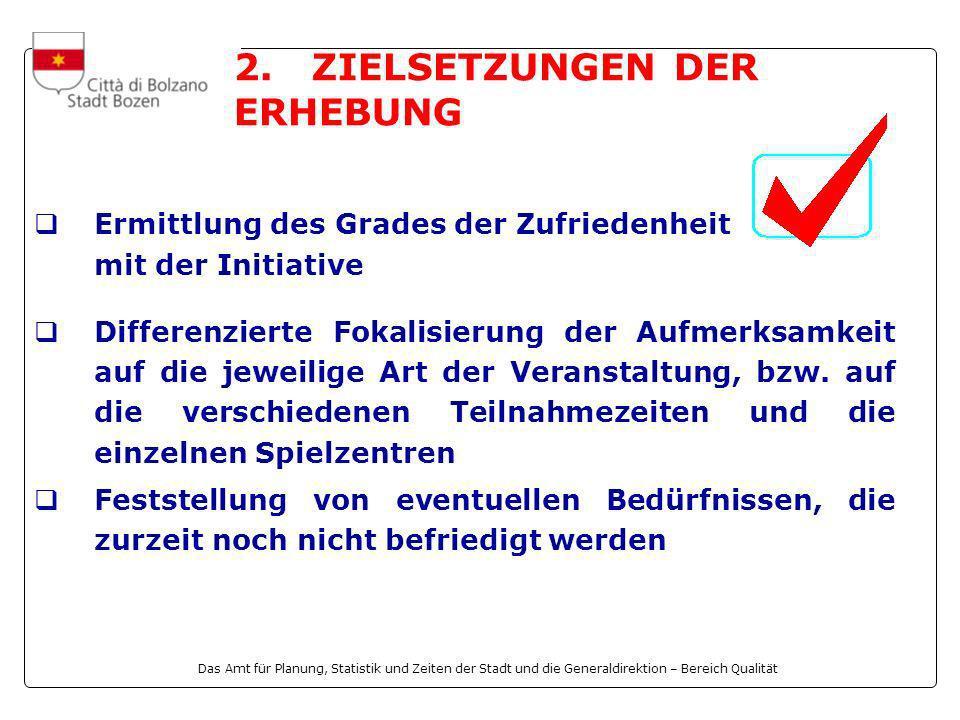 Das Amt für Planung, Statistik und Zeiten der Stadt und die Generaldirektion – Bereich Qualität 2.