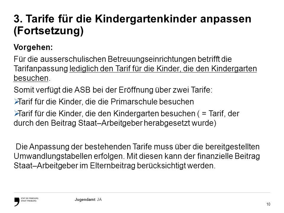 10 Jugendamt JA 3. Tarife für die Kindergartenkinder anpassen (Fortsetzung) Vorgehen: Für die ausserschulischen Betreuungseinrichtungen betrifft die T