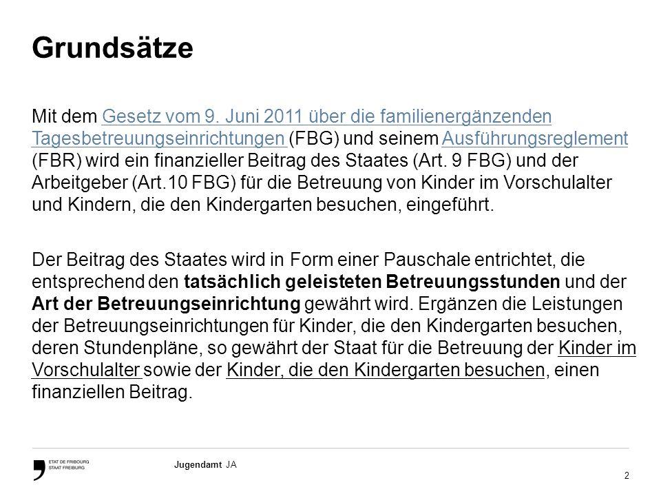 3 Jugendamt JA Grundsätze Der Beitrag Staat–Arbeitgeber kommt zum Elternbeitrag (Art.