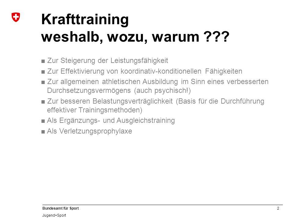 2 Bundesamt für Sport Jugend+Sport Krafttraining weshalb, wozu, warum ??? Zur Steigerung der Leistungsfähigkeit Zur Effektivierung von koordinativ-kon