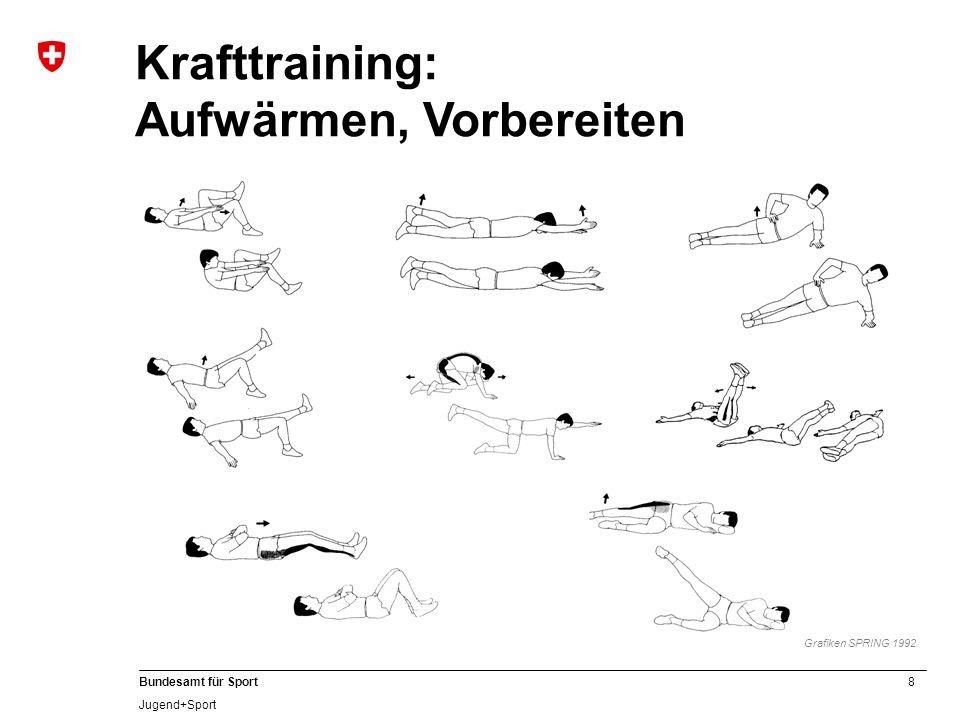 8 Bundesamt für Sport Jugend+Sport Krafttraining: Aufwärmen, Vorbereiten Grafiken SPRING 1992