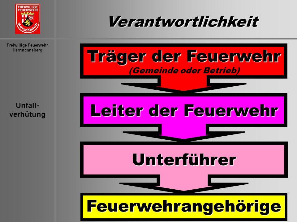 Unfall- verhütung Freiwillige Feuerwehr Herrmannsberg Verantwortlichkeit Träger der Feuerwehr (Gemeinde oder Betrieb) Leiter der Feuerwehr Unterführer