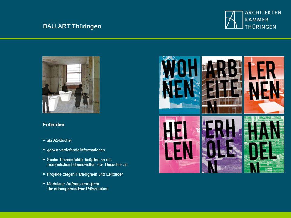 BAU.ART.Thüringen Folianten als A2-Bücher geben vertiefende Informationen Sechs Themenfelder knüpfen an die persönlichen Lebenswelten der Besucher an Projekte zeigen Paradigmen und Leitbilder Modularer Aufbau ermöglicht die ortsungebundene Präsentation