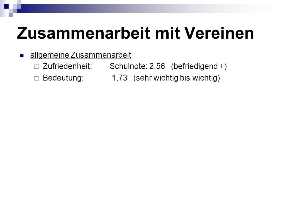 Zusammenarbeit mit Vereinen allgemeine Zusammenarbeit Zufriedenheit: Schulnote: 2,56 (befriedigend +) Bedeutung: 1,73 (sehr wichtig bis wichtig)
