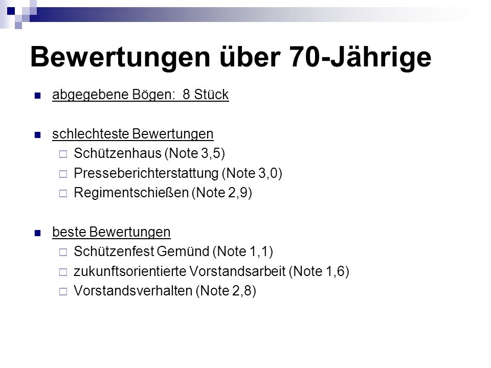Bewertungen über 70-Jährige abgegebene Bögen: 8 Stück schlechteste Bewertungen Schützenhaus (Note 3,5) Presseberichterstattung (Note 3,0) Regimentschießen (Note 2,9) beste Bewertungen Schützenfest Gemünd (Note 1,1) zukunftsorientierte Vorstandsarbeit (Note 1,6) Vorstandsverhalten (Note 2,8)