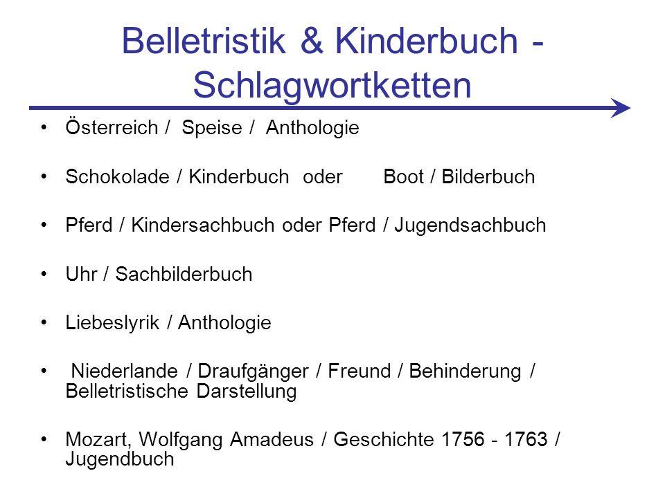 weitere Beispiele Kafka, Franz / > Schloss / CD-Rom Naher Osten / Motorradreise / Reisebericht 1951- 1953 Krebs / Ratgeber Österreich / Weltkrieg / Geschichte Camus, Albert / Tagebuch 1935-1951 Deutsch / Wörterbuch