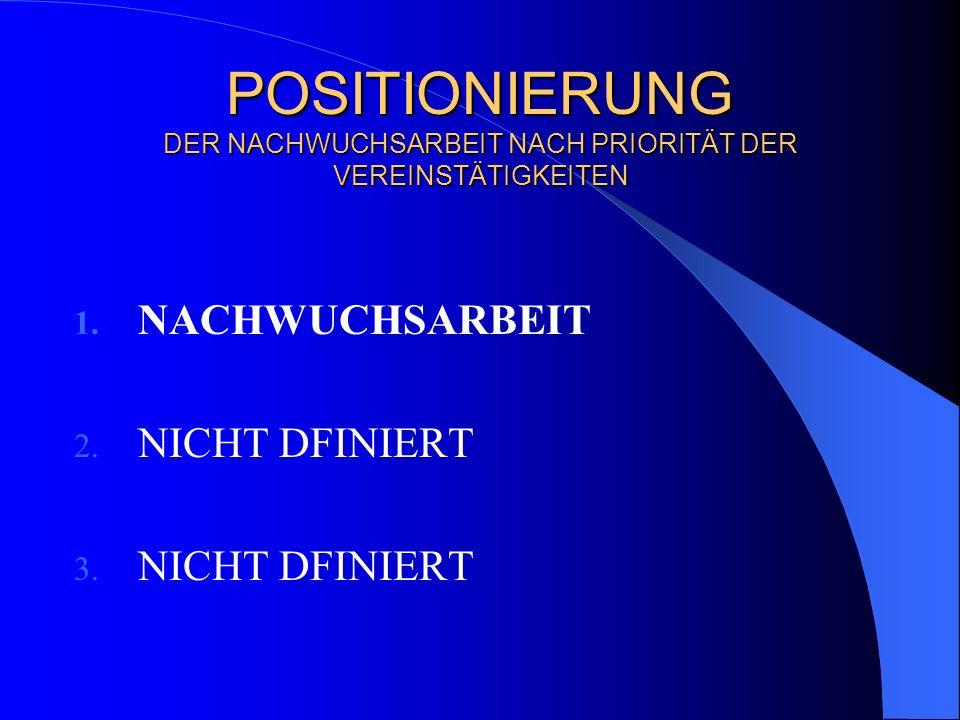 POSITIONIERUNG DER NACHWUCHSARBEIT NACH PRIORITÄT DER VEREINSTÄTIGKEITEN 1. NACHWUCHSARBEIT 2. NICHT DFINIERT 3. NICHT DFINIERT