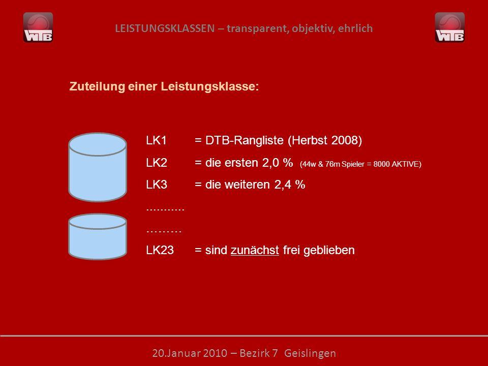 LEISTUNGSKLASSEN – transparent, objektiv, ehrlich 20.Januar 2010 – Bezirk 7 Geislingen LK1 = DTB-Rangliste (Herbst 2008) LK2 = die ersten 2,0 % (44w & 76m Spieler = 8000 AKTIVE) LK3 = die weiteren 2,4 %...........