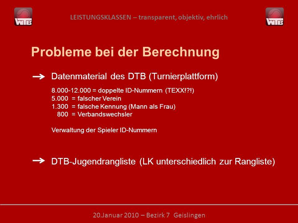 LEISTUNGSKLASSEN – transparent, objektiv, ehrlich 20.Januar 2010 – Bezirk 7 Geislingen Probleme bei der Berechnung Datenmaterial des DTB (Turnierplatt