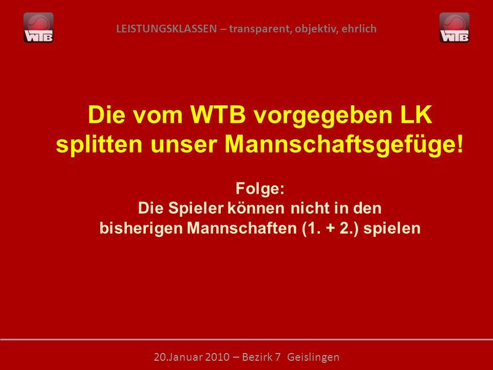 LEISTUNGSKLASSEN – transparent, objektiv, ehrlich 20.Januar 2010 – Bezirk 7 Geislingen Die vom WTB vorgegeben LK splitten unser Mannschaftsgefüge.