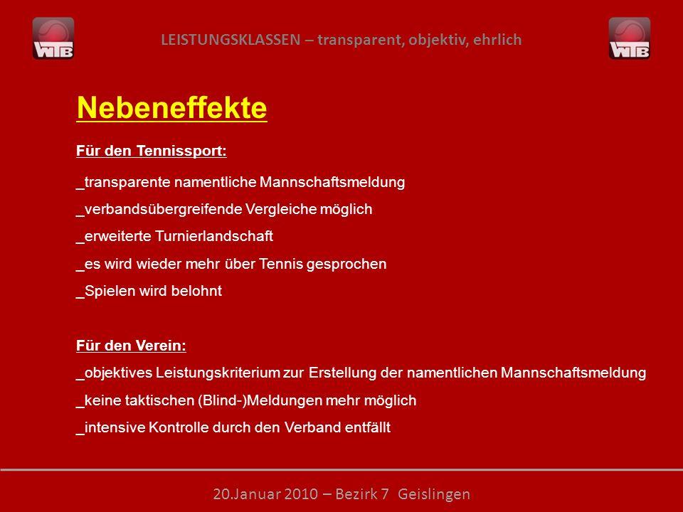 LEISTUNGSKLASSEN – transparent, objektiv, ehrlich 20.Januar 2010 – Bezirk 7 Geislingen Nebeneffekte Für den Tennissport: _transparente namentliche Man