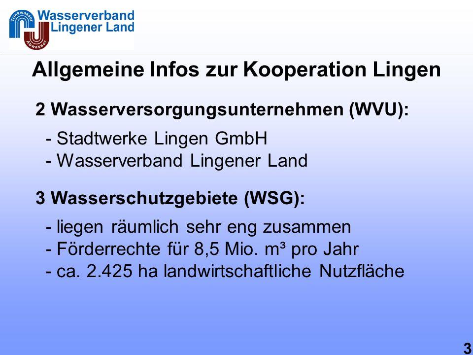 3 Allgemeine Infos zur Kooperation Lingen 2 Wasserversorgungsunternehmen (WVU): - Stadtwerke Lingen GmbH - Wasserverband Lingener Land 3 Wasserschutzg