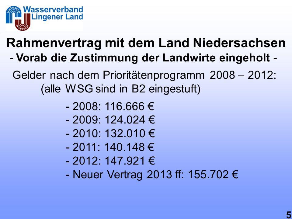 5 Rahmenvertrag mit dem Land Niedersachsen - Vorab die Zustimmung der Landwirte eingeholt - Gelder nach dem Prioritätenprogramm 2008 – 2012: (alle WSG