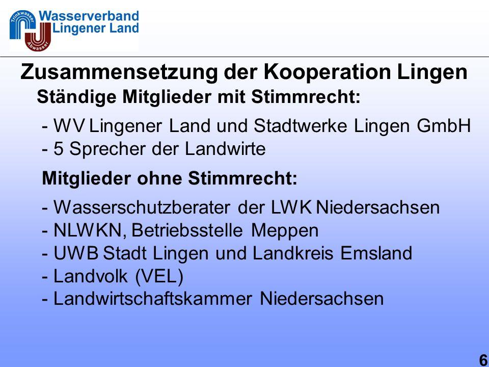 6 Zusammensetzung der Kooperation Lingen Ständige Mitglieder mit Stimmrecht: - WV Lingener Land und Stadtwerke Lingen GmbH - 5 Sprecher der Landwirte