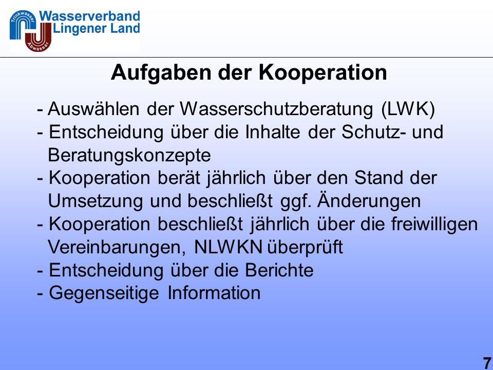 7 Aufgaben der Kooperation - Auswählen der Wasserschutzberatung (LWK) - Entscheidung über die Inhalte der Schutz- und Beratungskonzepte - Kooperation