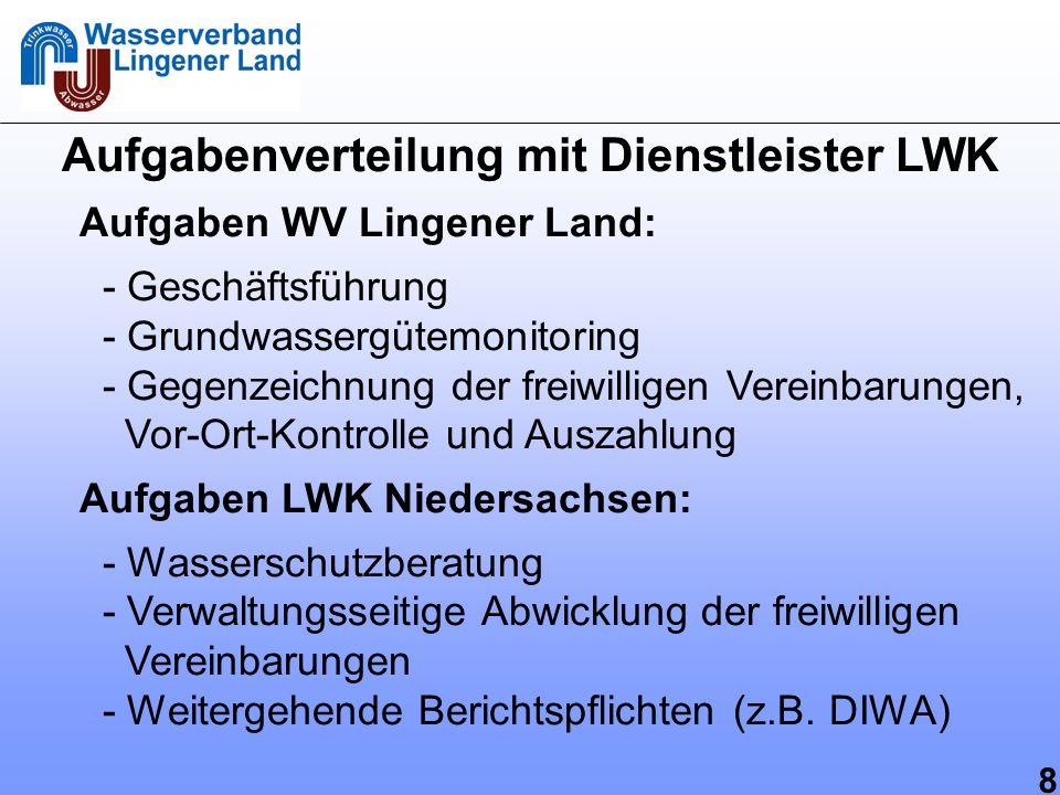 9 Bearbeitung der freiwilligen Vereinbarungen durch die LWK Niedersachsen Nach den Vorgaben des Landes: - Prüfung der Verträge - Schlagbezogene Eingabe in die Datenbank (Polaris) - Erstellung der Auszahlungslisten - Zusammenstellung der relevanten Daten für Berichtspflichten gegenüber dem Land Der WV Lingener Land und die Stadtwerke Lingen können auf die Datenbank zugreifen.