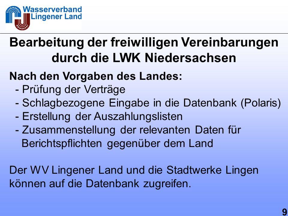 9 Bearbeitung der freiwilligen Vereinbarungen durch die LWK Niedersachsen Nach den Vorgaben des Landes: - Prüfung der Verträge - Schlagbezogene Eingab
