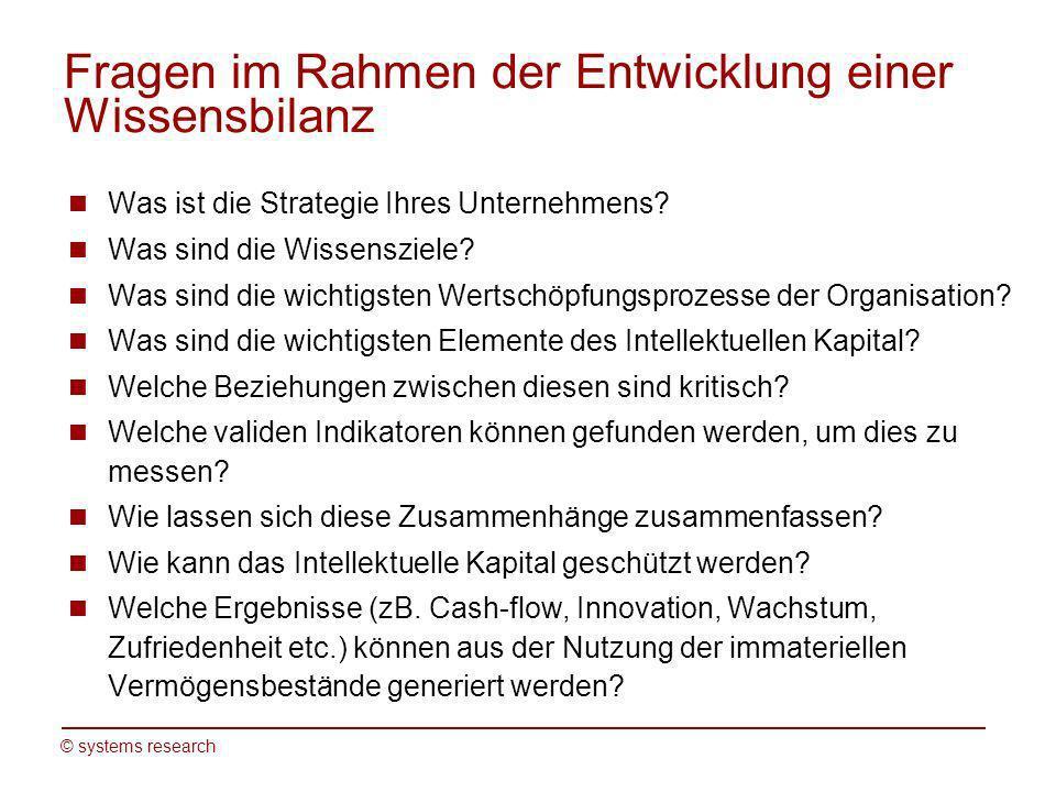© systems research Fragen im Rahmen der Entwicklung einer Wissensbilanz Was ist die Strategie Ihres Unternehmens? Was sind die Wissensziele? Was sind