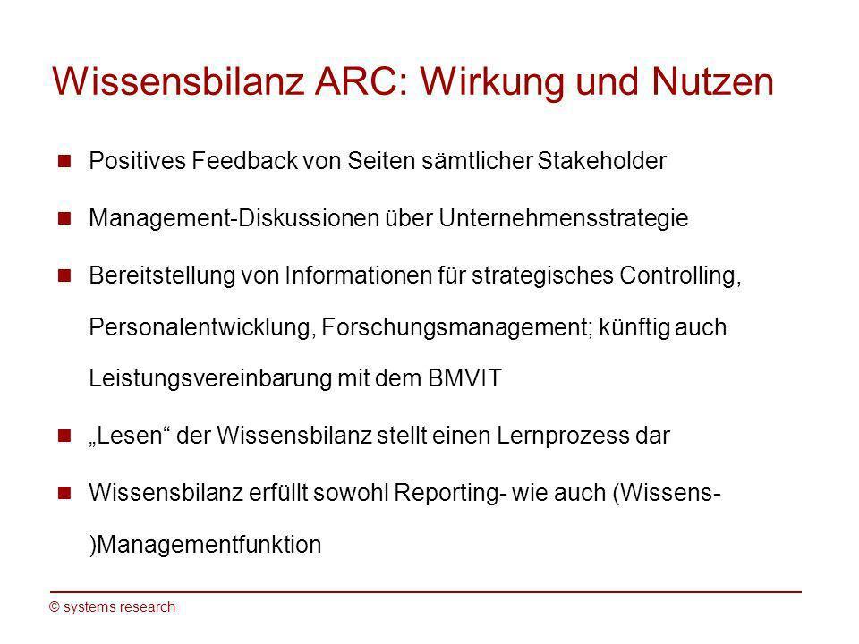 © systems research Wissensbilanz ARC: Wirkung und Nutzen Positives Feedback von Seiten sämtlicher Stakeholder Management-Diskussionen über Unternehmen