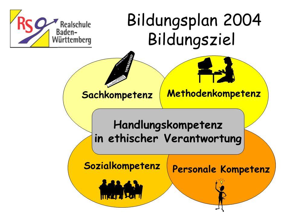 Sozialkompetenz Sachkompetenz Personale Kompetenz Methodenkompetenz Handlungskompetenz in ethischer Verantwortung Bildungsplan 2004 Bildungsziel