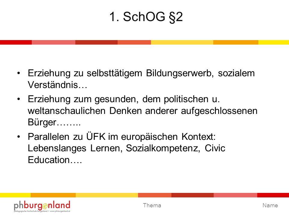 Thema 1. SchOG §2 Erziehung zu selbsttätigem Bildungserwerb, sozialem Verständnis… Erziehung zum gesunden, dem politischen u. weltanschaulichen Denken