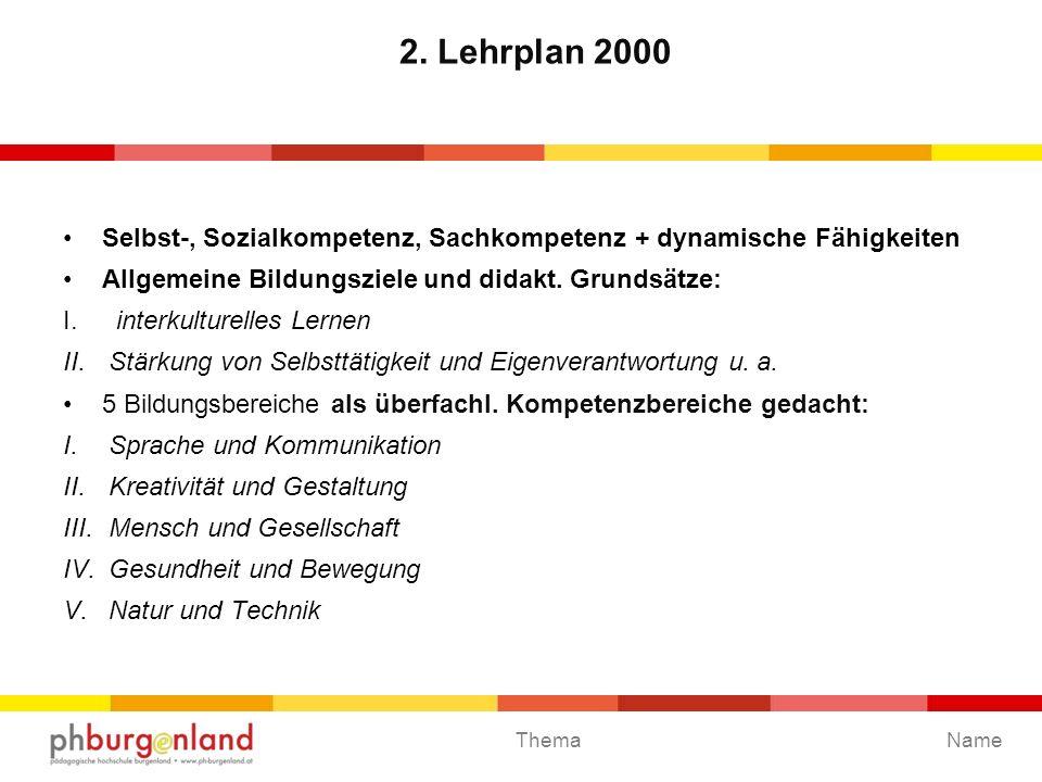 Thema 2. Lehrplan 2000 Selbst-, Sozialkompetenz, Sachkompetenz + dynamische Fähigkeiten Allgemeine Bildungsziele und didakt. Grundsätze: I. interkultu
