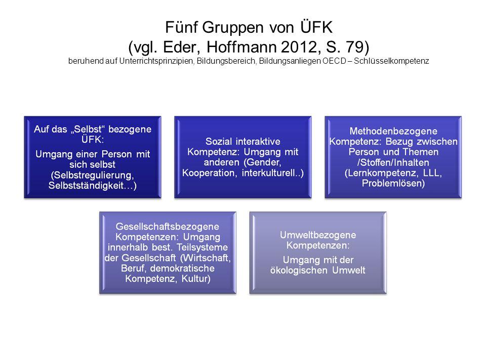 Fünf Gruppen von ÜFK (vgl. Eder, Hoffmann 2012, S. 79) beruhend auf Unterrichtsprinzipien, Bildungsbereich, Bildungsanliegen OECD – Schlüsselkompetenz