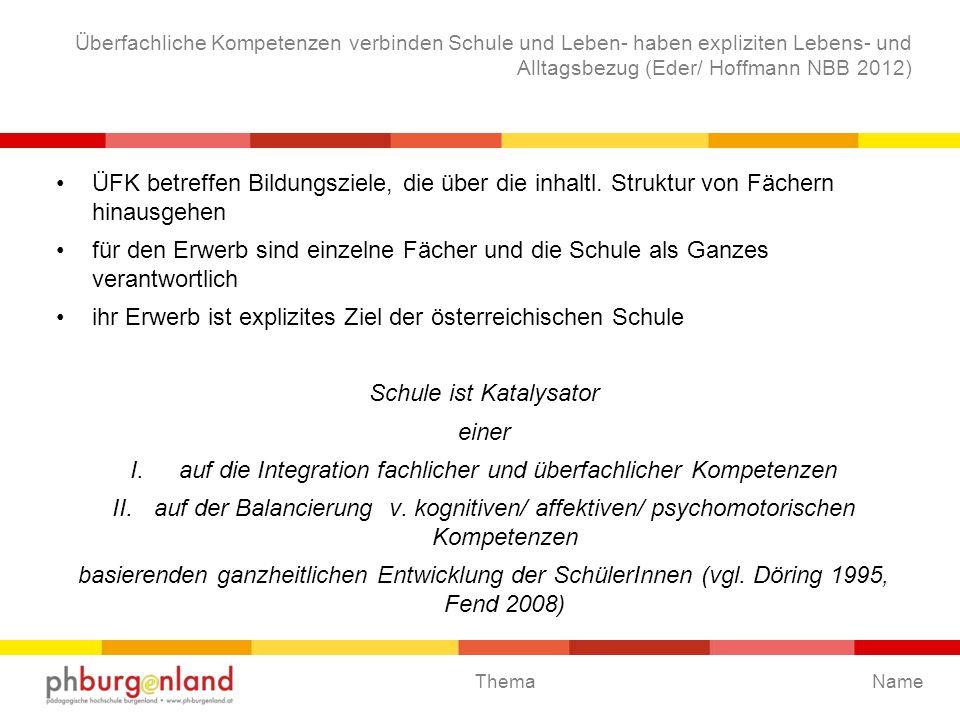 Thema Überfachliche Kompetenzen verbinden Schule und Leben- haben expliziten Lebens- und Alltagsbezug (Eder/ Hoffmann NBB 2012) ÜFK betreffen Bildungs