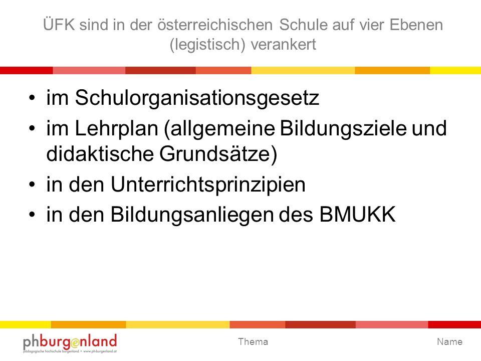 Thema ÜFK sind in der österreichischen Schule auf vier Ebenen (legistisch) verankert im Schulorganisationsgesetz im Lehrplan (allgemeine Bildungsziele